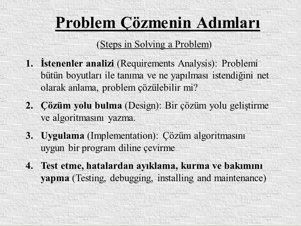Problem Çözmenin Adımları (Steps in Solving a Problem) 1.İstenenler analizi ( Requirements Analysis ): Problemi bütün boyutları ile tanıma ve ne yapıl