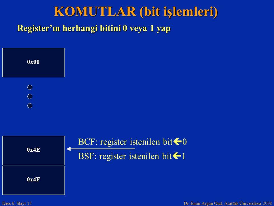 Dr. Emin Argun Oral, Atatürk Üniversitesi 2008 Ders 6, Slayt 15 Register'ın herhangi bitini 0 veya 1 yap KOMUTLAR (bit işlemleri) 0x4F 0x00 0x4E BCF: