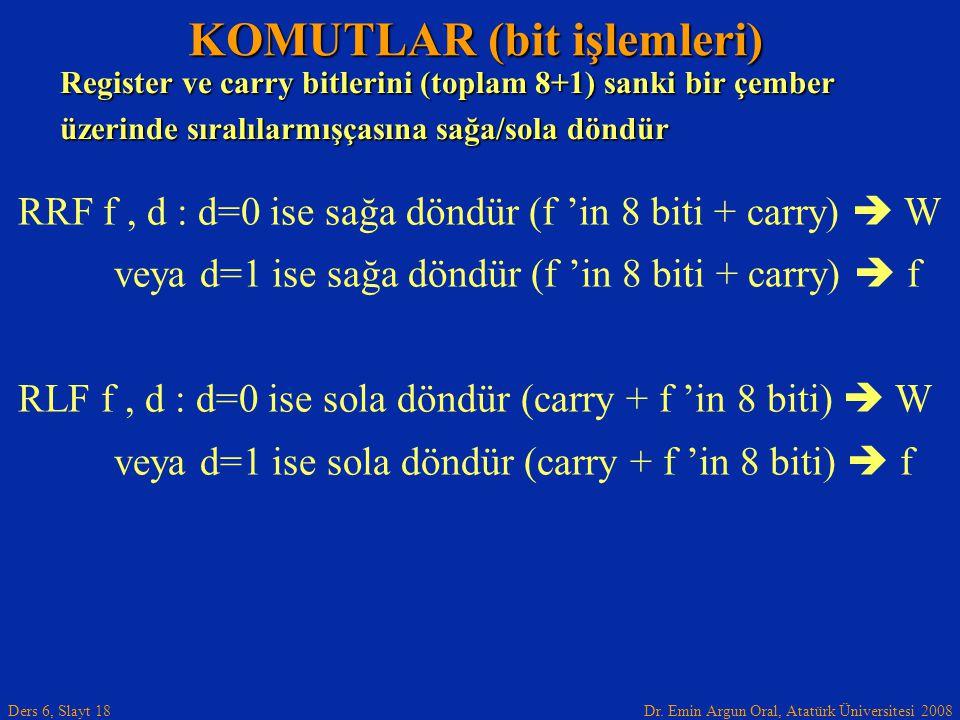 Dr. Emin Argun Oral, Atatürk Üniversitesi 2008 Ders 6, Slayt 18 Register ve carry bitlerini (toplam 8+1) sanki bir çember üzerinde sıralılarmışçasına