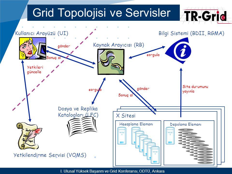 YEF @ TR-Grid Okulu, TAEK, ANKARA Grid Topolojisi ve Servisler I.