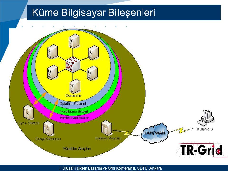 YEF @ TR-Grid Okulu, TAEK, ANKARA Küme Bilgisayar Bileşenleri I. Ulusal Yüksek Başarım ve Grid Konferansı, ODTÜ, Ankara