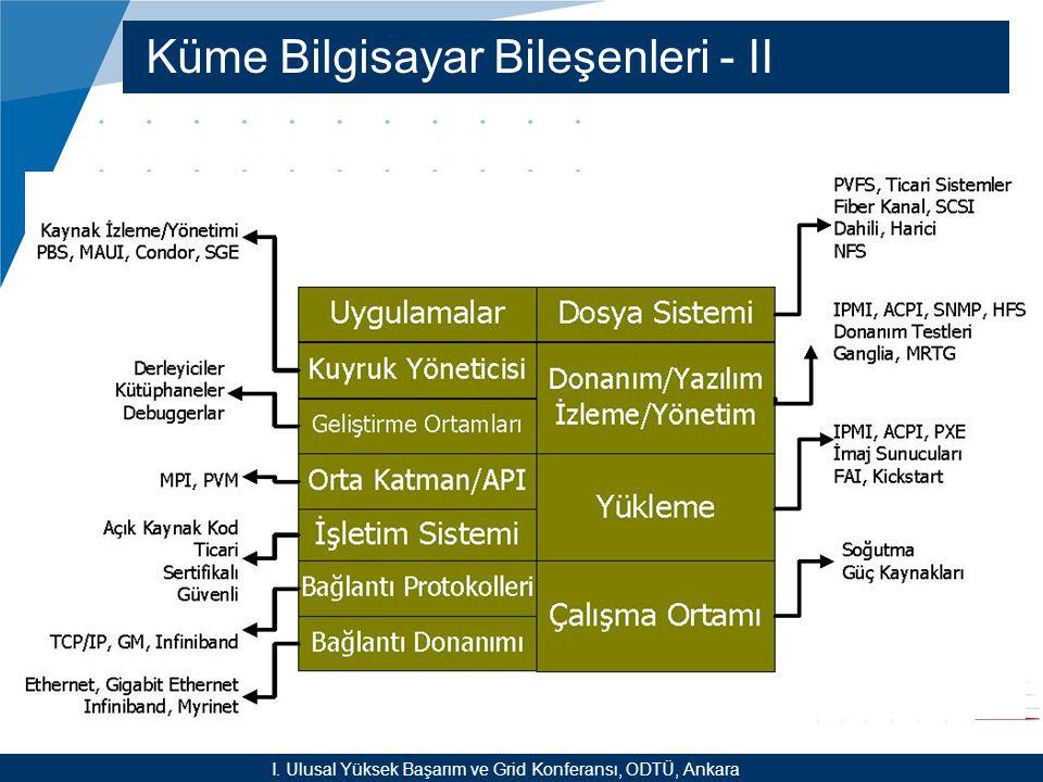YEF @ TR-Grid Okulu, TAEK, ANKARA Küme Bilgisayar Bileşenleri - II I. Ulusal Yüksek Başarım ve Grid Konferansı, ODTÜ, Ankara