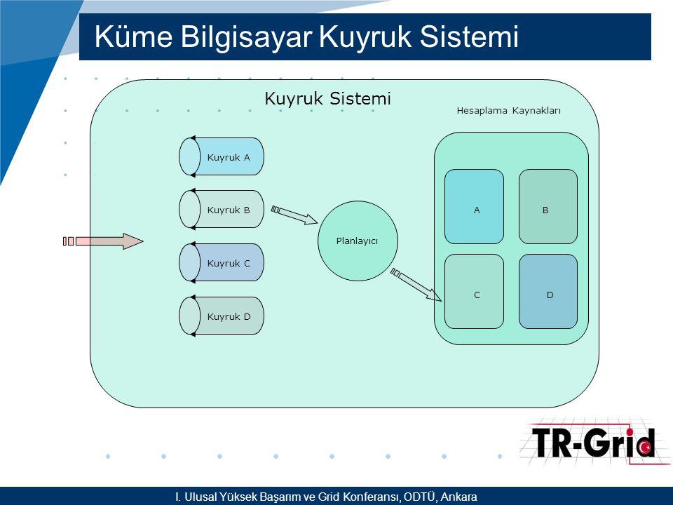 YEF @ TR-Grid Okulu, TAEK, ANKARA Küme Bilgisayar Kuyruk Sistemi I. Ulusal Yüksek Başarım ve Grid Konferansı, ODTÜ, Ankara Planlayıcı Hesaplama Kaynak
