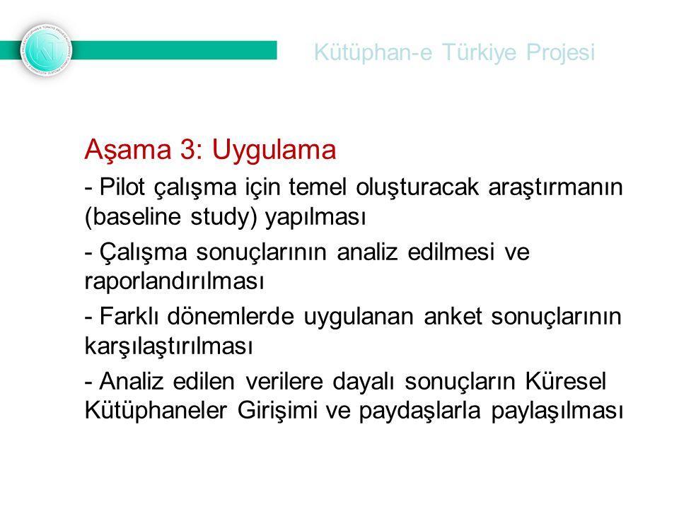 Kütüphan-e Türkiye Projesi Aşama 3: Uygulama - Pilot çalışma için temel oluşturacak araştırmanın (baseline study) yapılması - Çalışma sonuçlarının ana