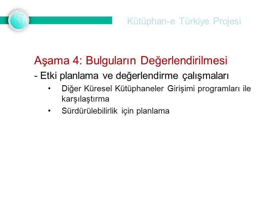Kütüphan-e Türkiye Projesi Aşama 4: Bulguların Değerlendirilmesi - Etki planlama ve değerlendirme çalışmaları Diğer Küresel Kütüphaneler Girişimi prog