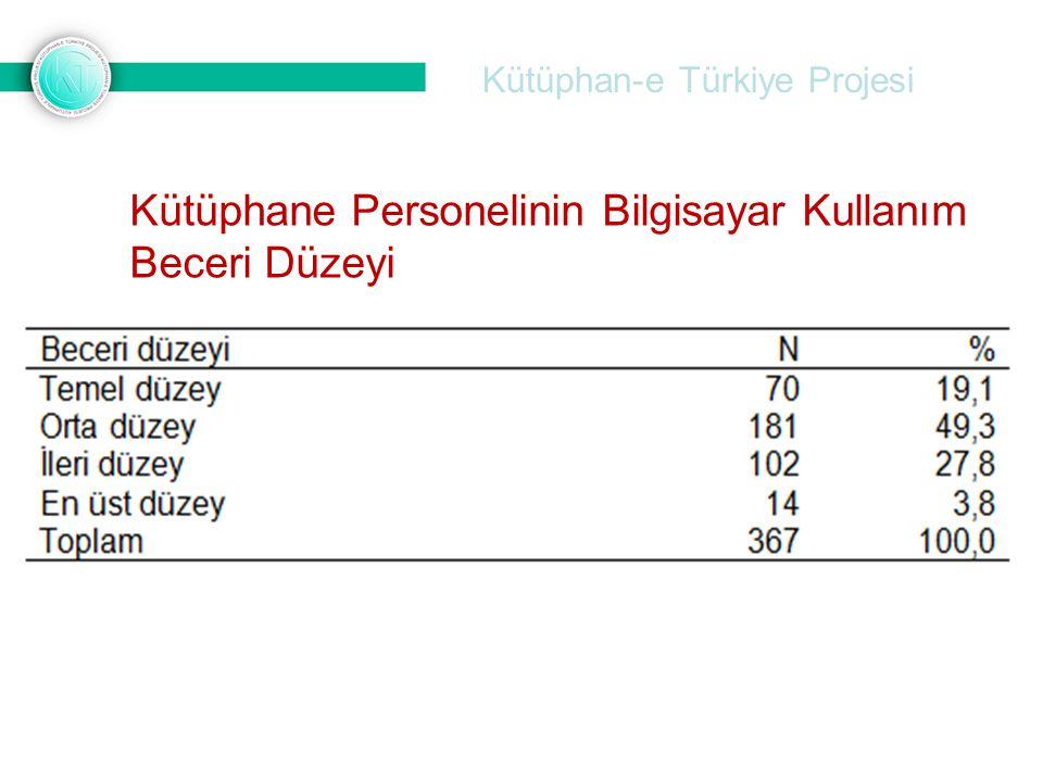 Kütüphan-e Türkiye Projesi Kütüphane Personelinin Bilgisayar Kullanım Beceri Düzeyi