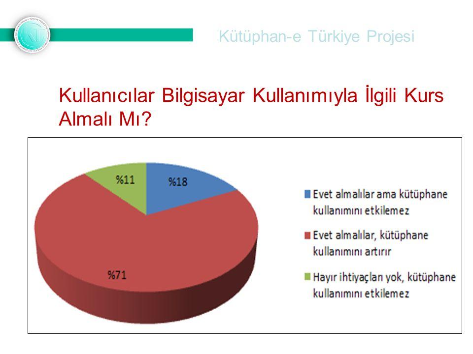 Kütüphan-e Türkiye Projesi Kullanıcılar Bilgisayar Kullanımıyla İlgili Kurs Almalı Mı?