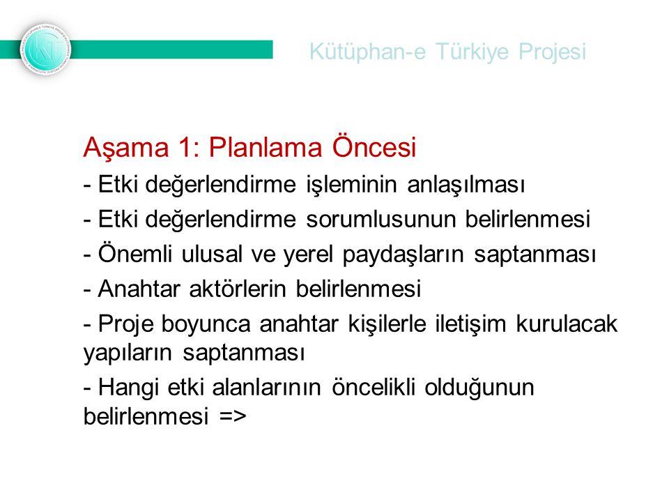 Kütüphan-e Türkiye Projesi Aşama 1: Planlama Öncesi - Etki değerlendirme işleminin anlaşılması - Etki değerlendirme sorumlusunun belirlenmesi - Önemli