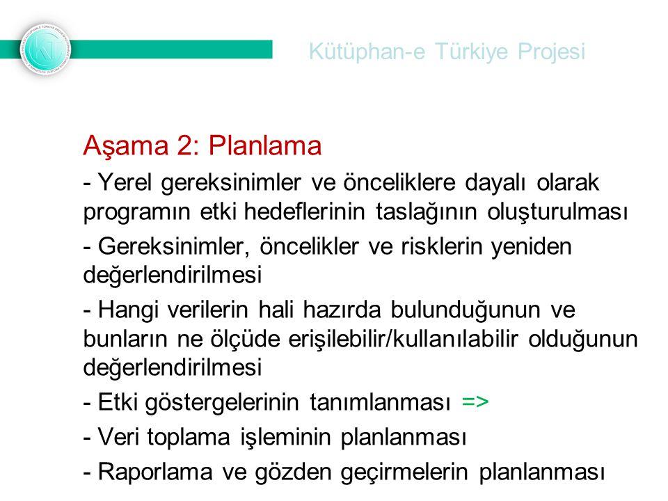 Kütüphan-e Türkiye Projesi Aşama 2: Planlama - Yerel gereksinimler ve önceliklere dayalı olarak programın etki hedeflerinin taslağının oluşturulması -
