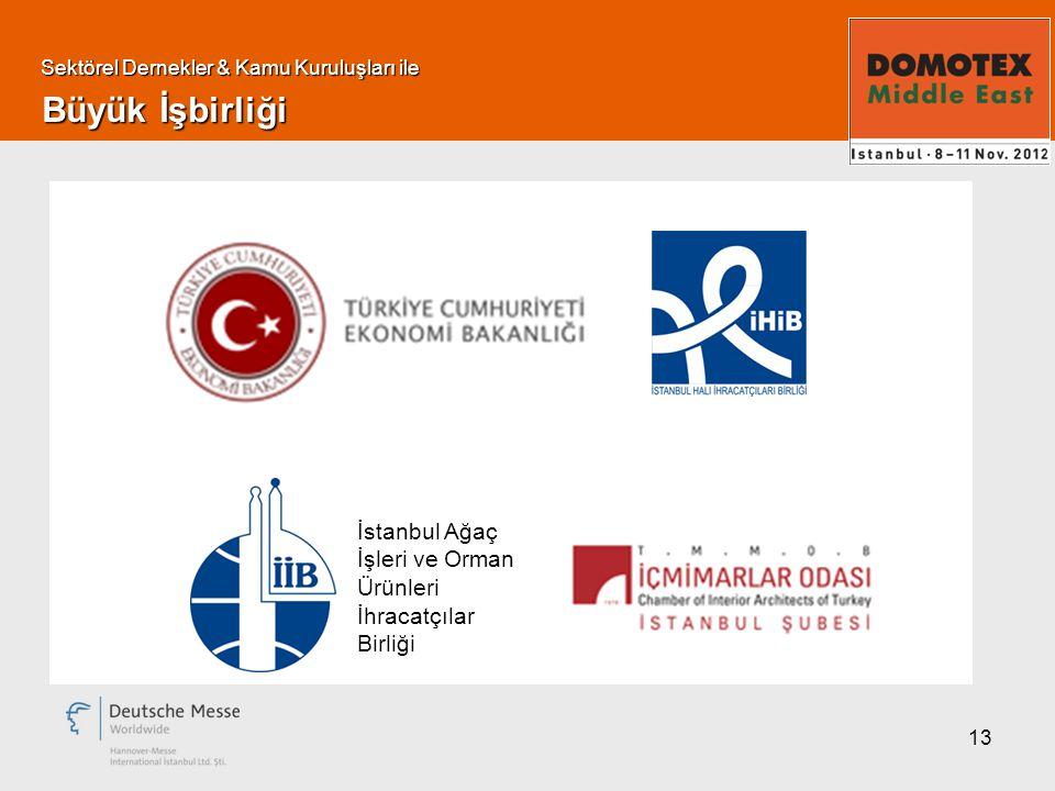 13 Büyük İşbirliği İstanbul Ağaç İşleri ve Orman Ürünleri İhracatçılar Birliği Sektörel Dernekler & Kamu Kuruluşları ile Sektörel Dernekler & Kamu Kuruluşları ile
