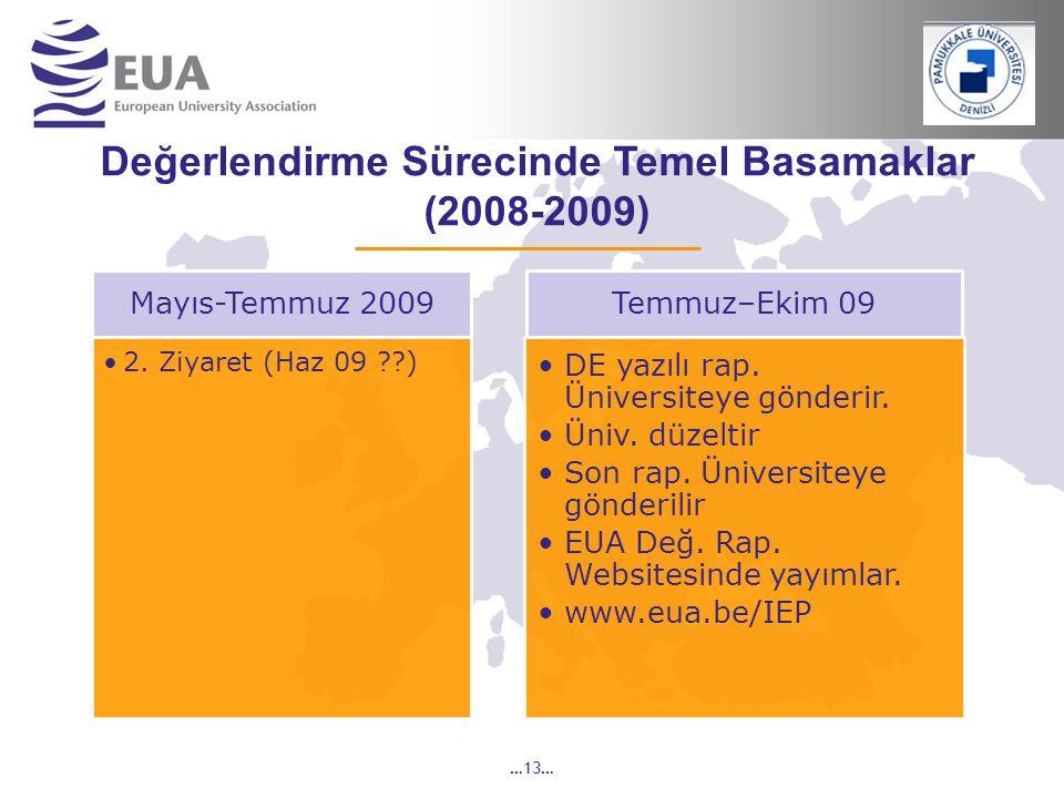 …13… Değerlendirme Sürecinde Temel Basamaklar (2008-2009) Mayıs-Temmuz 2009 2. Ziyaret (Haz 09 ??) Temmuz–Ekim 09 DE yazılı rap. Üniversiteye gönderir