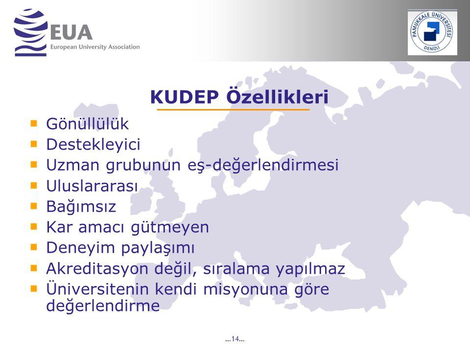 …14… KUDEP Özellikleri Gönüllülük Destekleyici Uzman grubunun eş-değerlendirmesi Uluslararası Bağımsız Kar amacı gütmeyen Deneyim paylaşımı Akreditasy
