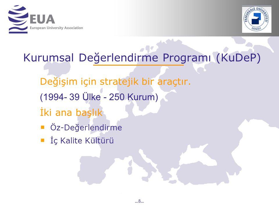 …8… Kurumsal Değerlendirme Programı (KuDeP) Değişim için stratejik bir araçtır. (1994- 39 Ülke - 250 Kurum) İki ana başlık Öz-Değerlendirme İç Kalite