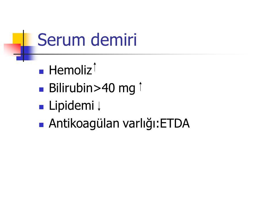 Serum demiri Hemoliz Bilirubin>40 mg Lipidemi Antikoagülan varlığı:ETDA