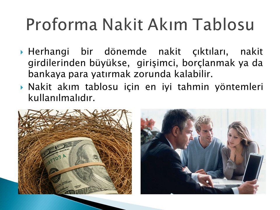  Herhangi bir dönemde nakit çıktıları, nakit girdilerinden büyükse, girişimci, borçlanmak ya da bankaya para yatırmak zorunda kalabilir.  Nakit akım