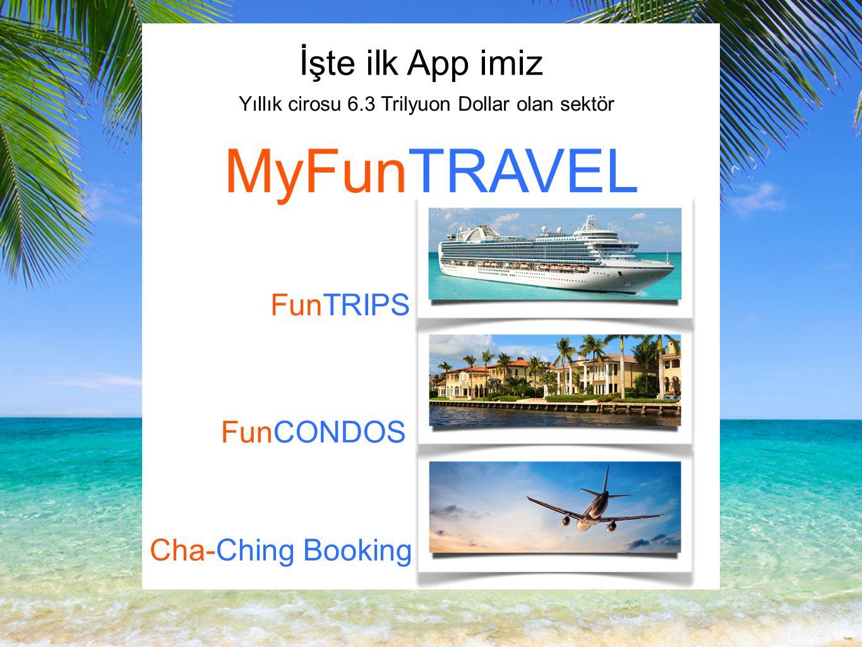Add social media icons & globe picture İşte ilk App imiz Yıllık cirosu 6.3 Trilyuon Dollar olan sektör FunTRIPS FunCONDOS Cha-Ching Booking MyFunTRAVEL