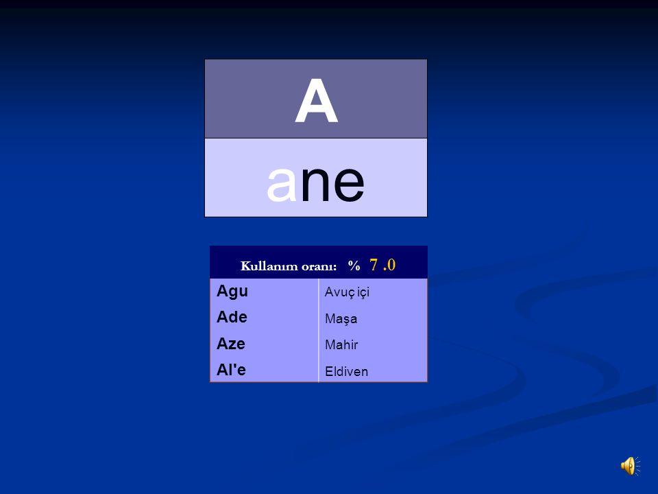 Adığ'e dilinde harflerin kullanım oranları É ve C ' harflerinin çift tuş ile yazıldığı É ve C ' harflerinin üslü görünümleri dikkate alınarak: Türkçed