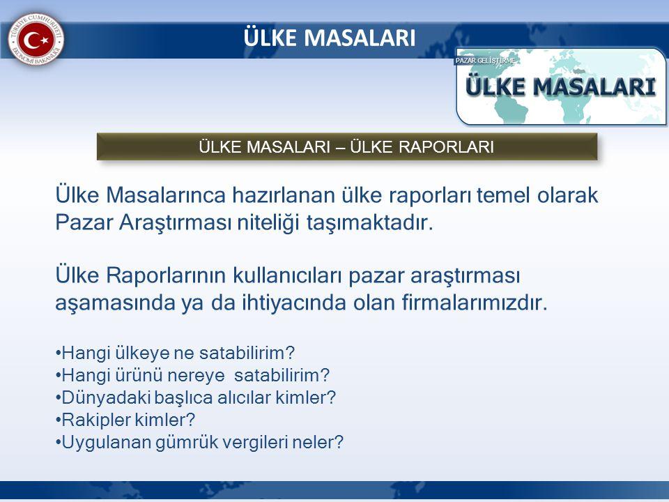 ÜLKE MASALARI ÜLKE MASALARI – ÜLKE RAPORLARI Ülke Masalarınca hazırlanan ülke raporları temel olarak Pazar Araştırması niteliği taşımaktadır. Ülke Rap