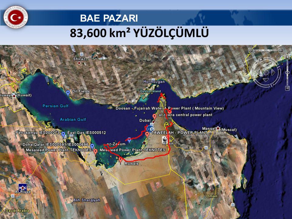 83,600 km² YÜZÖLÇÜMLÜ BAE PAZARI
