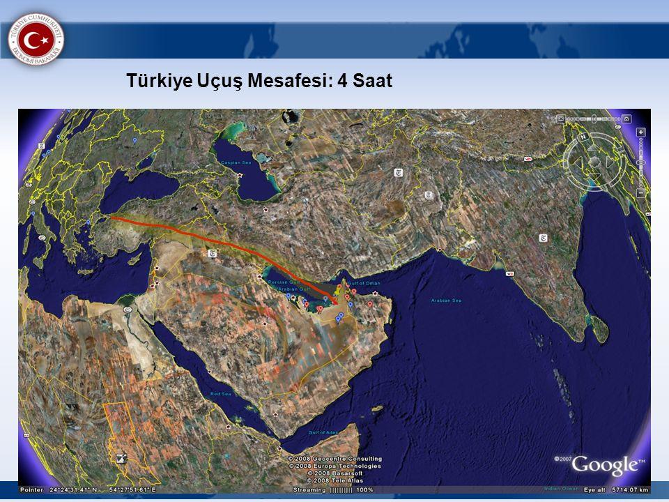 Türkiye Uçuş Mesafesi: 4 Saat