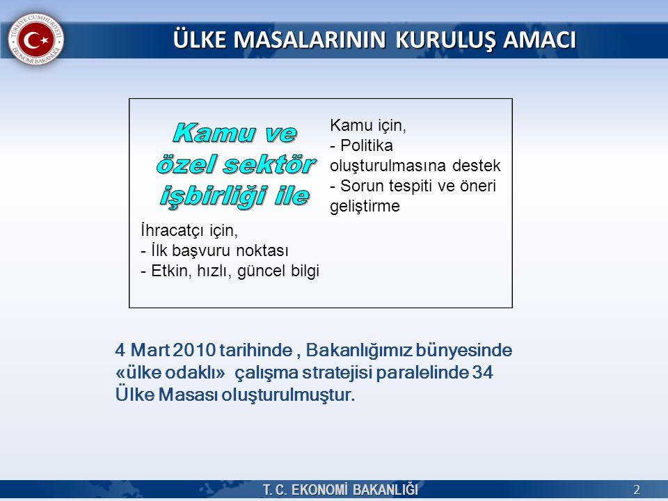 ÜLKE MASALARININ KURULUŞ AMACI T. C. EKONOMİ BAKANLIĞI 2 4 Mart 2010 tarihinde, Bakanlığımız bünyesinde «ülke odaklı» çalışma stratejisi paralelinde 3