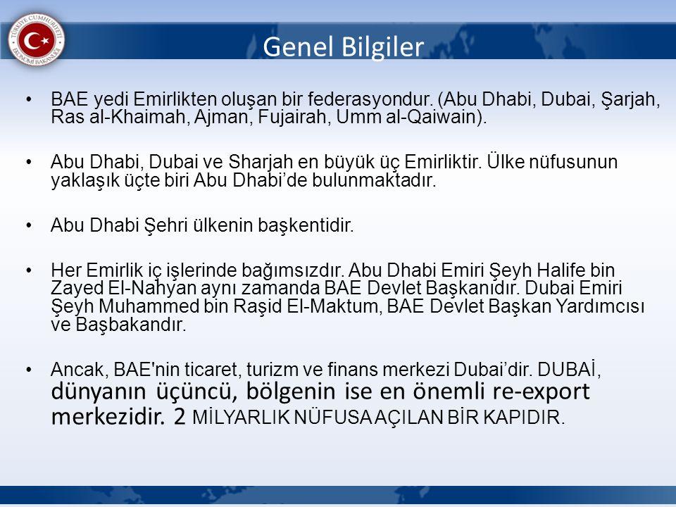 Genel Bilgiler BAE yedi Emirlikten oluşan bir federasyondur. (Abu Dhabi, Dubai, Şarjah, Ras al-Khaimah, Ajman, Fujairah, Umm al-Qaiwain). Abu Dhabi, D