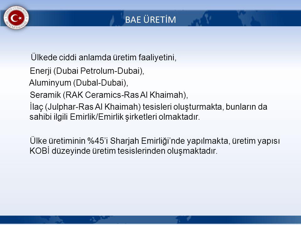 BAE ÜRETİM Ülkede ciddi anlamda üretim faaliyetini, Enerji (Dubai Petrolum-Dubai), Aluminyum (Dubal-Dubai), Seramik (RAK Ceramics-Ras Al Khaimah), İla