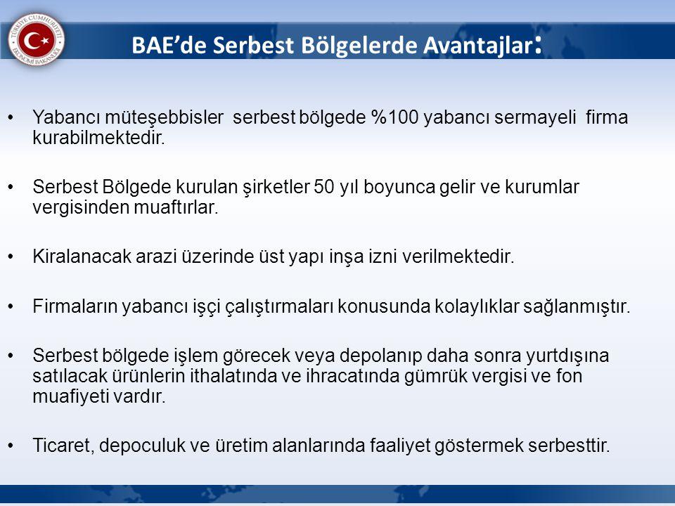 BAE'de Serbest Bölgelerde Avantajlar : Yabancı müteşebbisler serbest bölgede %100 yabancı sermayeli firma kurabilmektedir. Serbest Bölgede kurulan şir