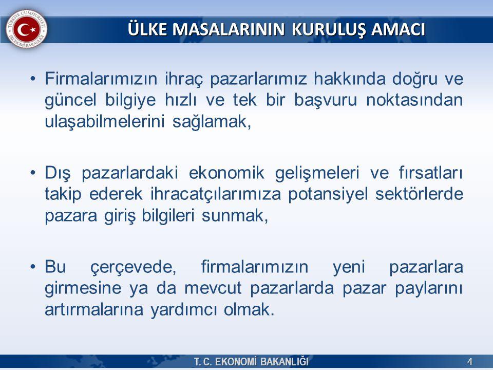ÜLKE MASASI FAALİYETLERİ T.C.