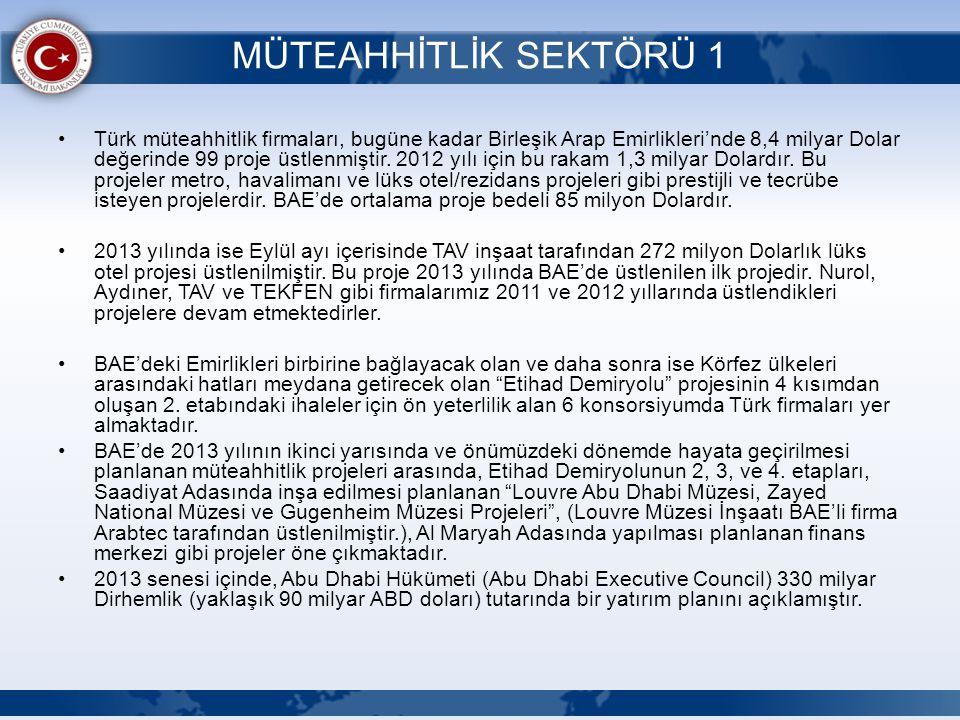 MÜTEAHHİTLİK SEKTÖRÜ 1 Türk müteahhitlik firmaları, bugüne kadar Birleşik Arap Emirlikleri'nde 8,4 milyar Dolar değerinde 99 proje üstlenmiştir. 2012