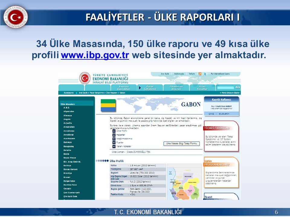 T. C. EKONOMİ BAKANLIĞI 34 Ülke Masasında, 150 ülke raporu ve 49 kısa ülke profili www.ibp.gov.tr web sitesinde yer almaktadır.www.ibp.gov.tr 6 FAALİY