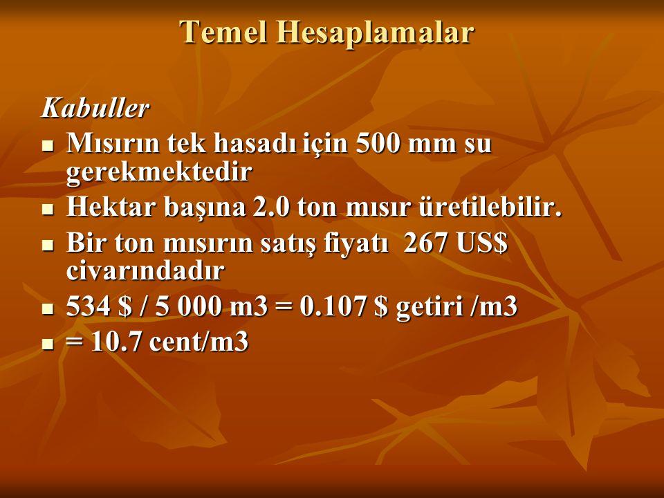 Temel Hesaplamalar Kabuller Mısırın tek hasadı için 500 mm su gerekmektedir Mısırın tek hasadı için 500 mm su gerekmektedir Hektar başına 2.0 ton mısır üretilebilir.