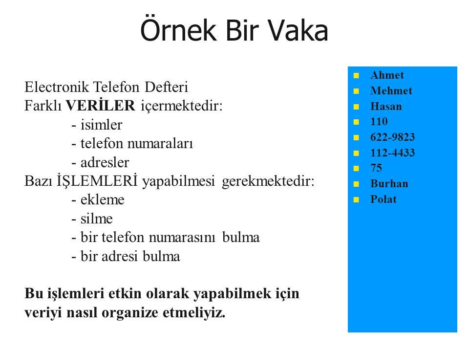 Örnek Bir Vaka Ahmet Mehmet Hasan 110 622-9823 112-4433 75 Burhan Polat Electronik Telefon Defteri Farklı VERİLER içermektedir: - isimler - telefon nu