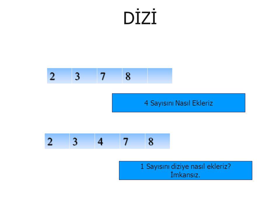 DİZİ2378 4 Sayısını Nasıl Ekleriz23478 1 Sayısını diziye nasıl ekleriz? İmkansız.