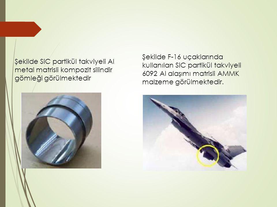Şekilde SiC partikül takviyeli Al metal matrisli kompozit silindir gömleği görülmektedir Şekilde F-16 uçaklarında kullanılan SiC partikül takviyeli 6092 Al alaşımı matrisli AMMK malzeme görülmektedir.