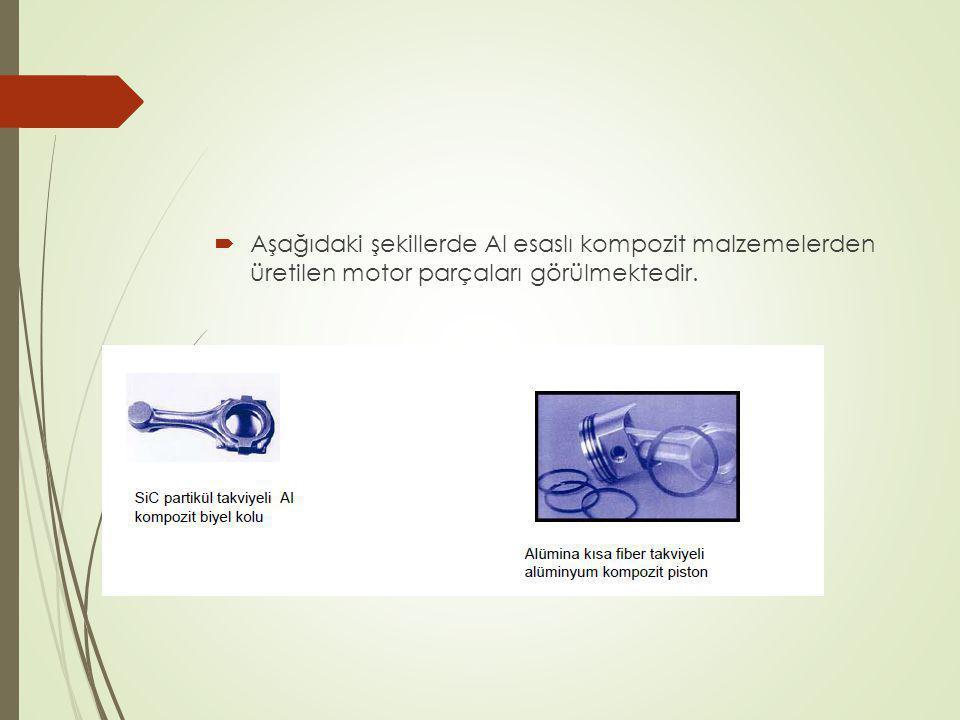  Aşağıdaki şekillerde Al esaslı kompozit malzemelerden üretilen motor parçaları görülmektedir.