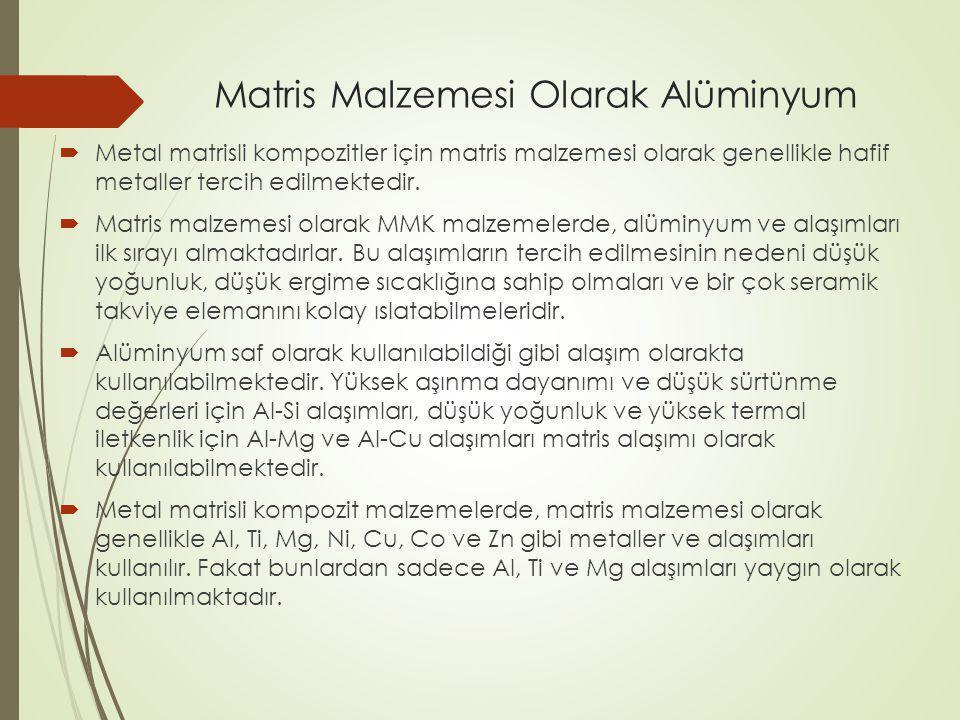 Matris Malzemesi Olarak Alüminyum  Metal matrisli kompozitler için matris malzemesi olarak genellikle hafif metaller tercih edilmektedir.  Matris ma