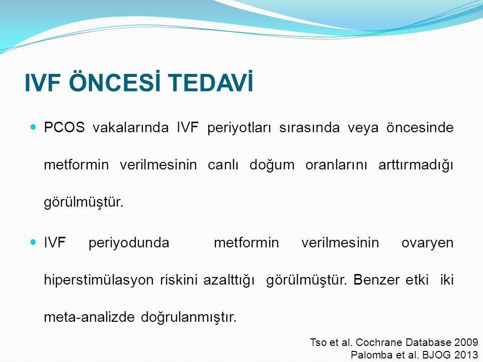 IVF ÖNCESİ TEDAVİ PCOS vakalarında IVF periyotları sırasında veya öncesinde metformin verilmesinin canlı doğum oranlarını arttırmadığı görülmüştür. IV