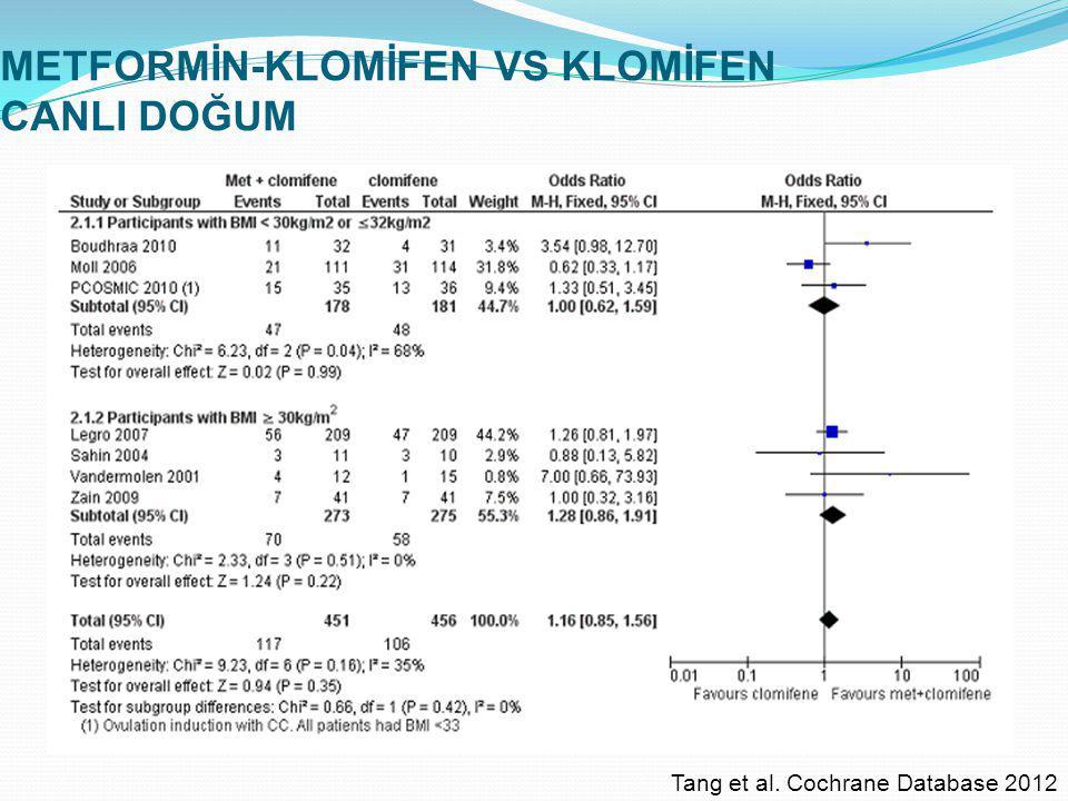 METFORMİN-KLOMİFEN VS KLOMİFEN CANLI DOĞUM Tang et al. Cochrane Database 2012