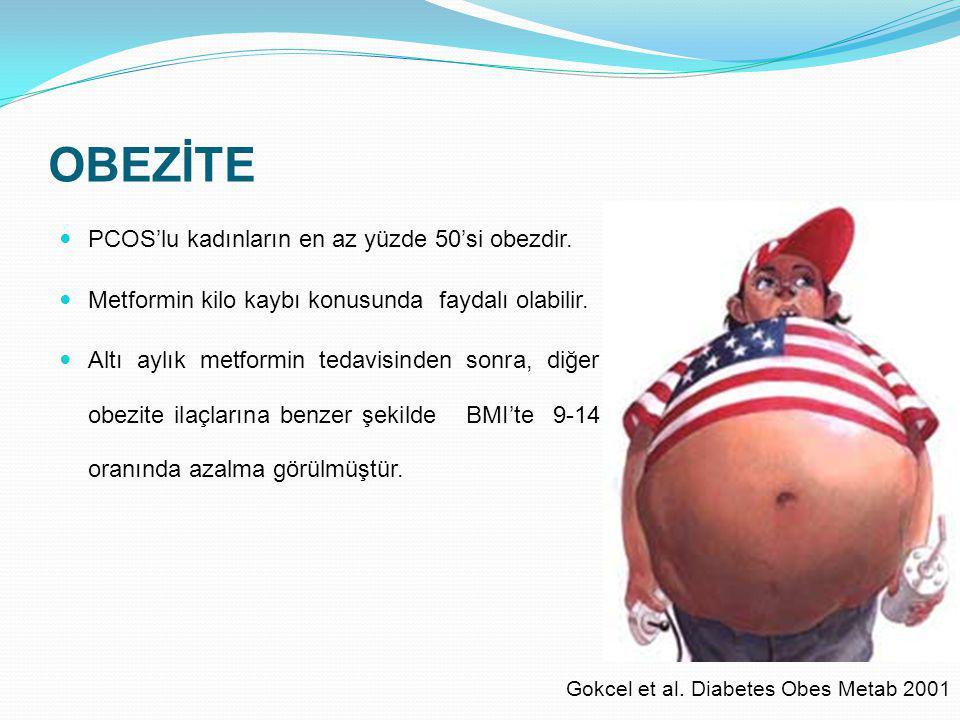 OBEZİTE PCOS'lu kadınların en az yüzde 50'si obezdir. Metformin kilo kaybı konusunda faydalı olabilir. Altı aylık metformin tedavisinden sonra, diğer