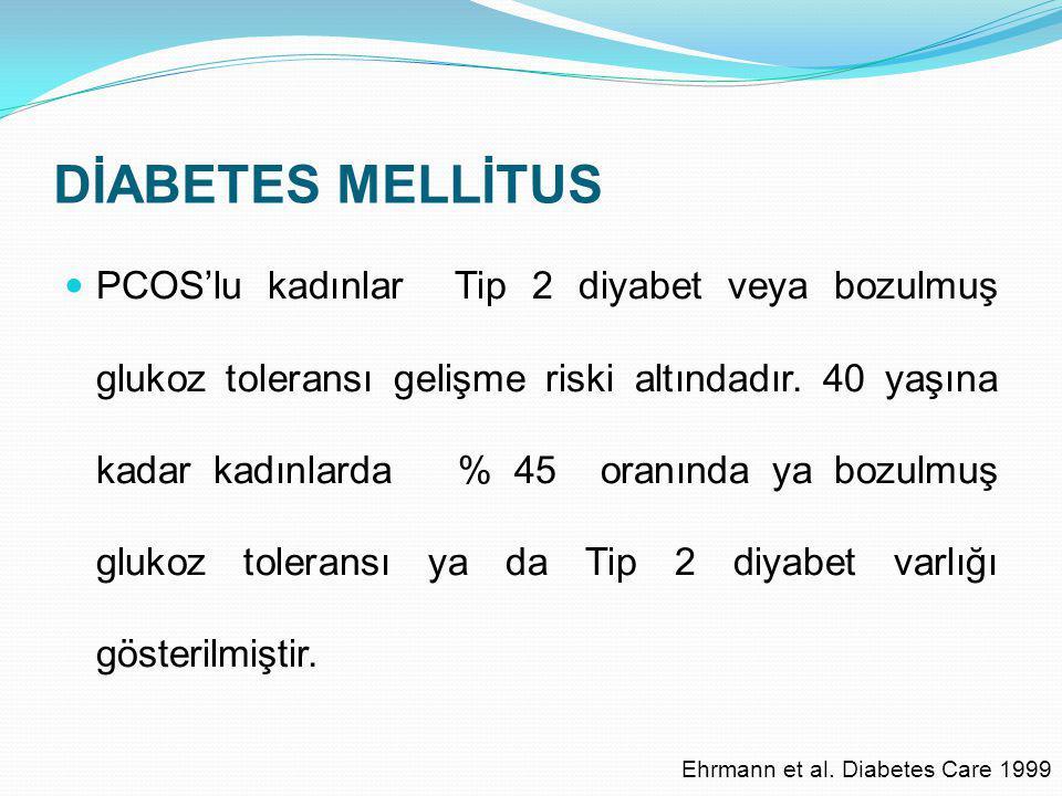 DİABETES MELLİTUS PCOS'lu kadınlar Tip 2 diyabet veya bozulmuş glukoz toleransı gelişme riski altındadır. 40 yaşına kadar kadınlarda % 45 oranında ya