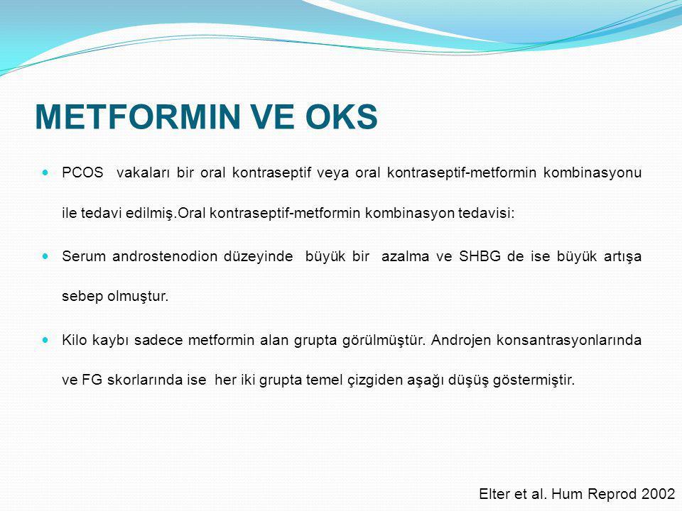 METFORMIN VE OKS PCOS vakaları bir oral kontraseptif veya oral kontraseptif-metformin kombinasyonu ile tedavi edilmiş.Oral kontraseptif-metformin komb