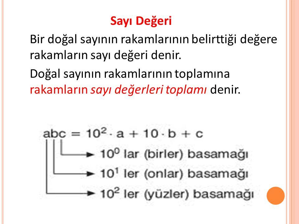 Sayı Değeri Bir doğal sayının rakamlarının belirttiği değere rakamların sayı değeri denir. Doğal sayının rakamlarının toplamına rakamların sayı değerl