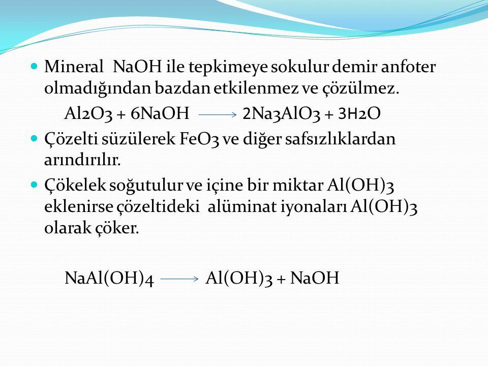 Mineral NaOH ile tepkimeye sokulur demir anfoter olmadığından bazdan etkilenmez ve çözülmez. Al2O3 + 6NaOH 2Na3AlO3 + 3H2O Çözelti süzülerek FeO3 ve d