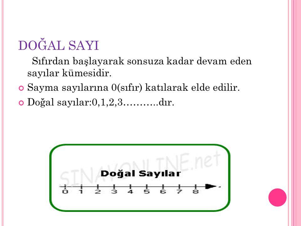 DOĞAL SAYI Sıfırdan başlayarak sonsuza kadar devam eden sayılar kümesidir. Sayma sayılarına 0(sıfır) katılarak elde edilir. Doğal sayılar:0,1,2,3………..