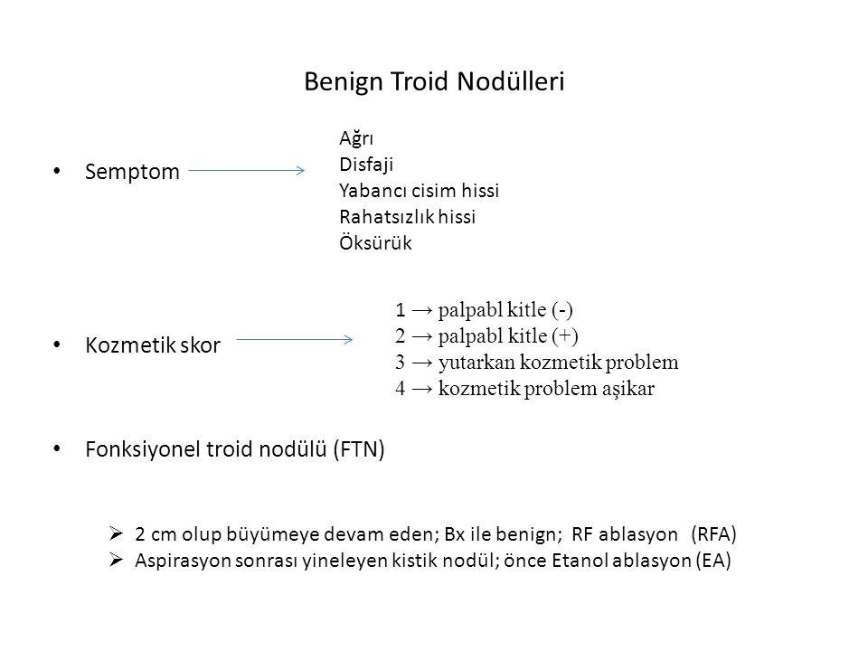 Benign Troid Nodülleri Semptom Kozmetik skor Fonksiyonel troid nodülü (FTN) Ağrı Disfaji Yabancı cisim hissi Rahatsızlık hissi Öksürük 1 → palpabl kit