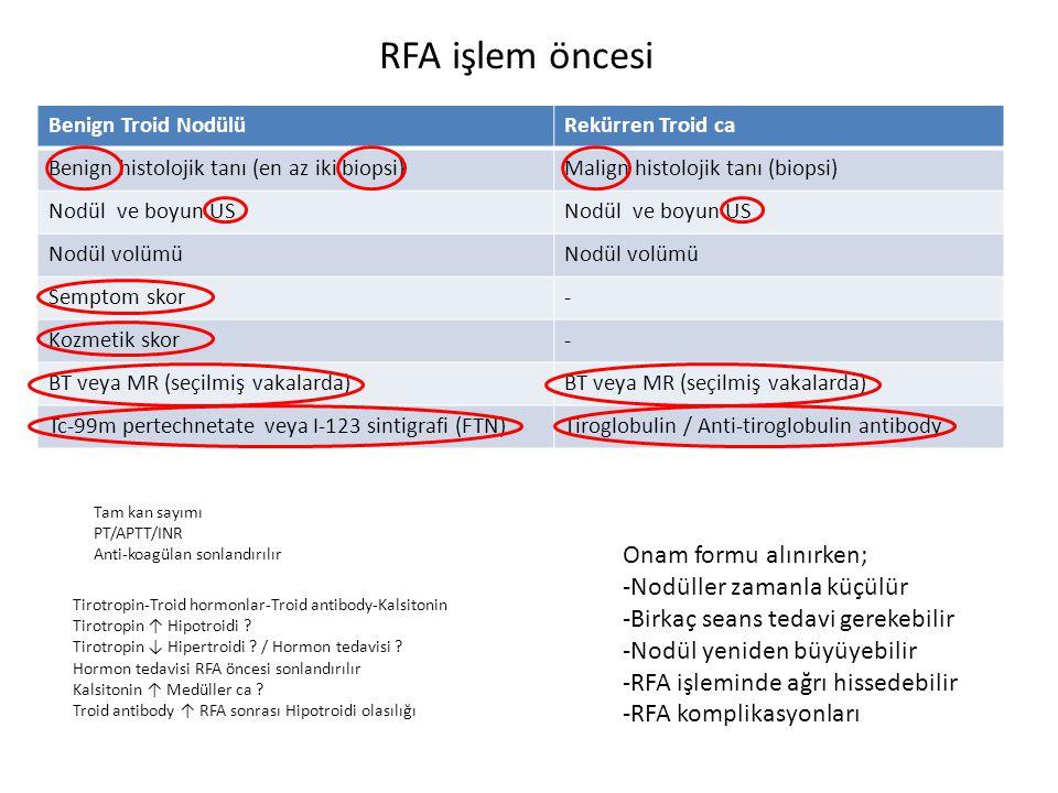 RFA işlem öncesi Benign Troid NodülüRekürren Troid ca Benign histolojik tanı (en az iki biopsi)Malign histolojik tanı (biopsi) Nodül ve boyun US Nodül