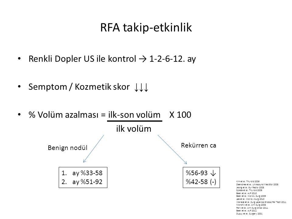 RFA takip-etkinlik Renkli Dopler US ile kontrol → 1-2-6-12. ay Semptom / Kozmetik skor ↓↓↓ % Volüm azalması = ilk-son volüm X 100 ilk volüm 1.ay %33-5