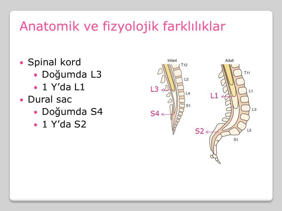 Anatomik ve fizyolojik farklılıklar Spinal kord Doğumda L3 1 Y'da L1 Dural sac Doğumda S4 1 Y'da S2 S4 S2 L3 L1