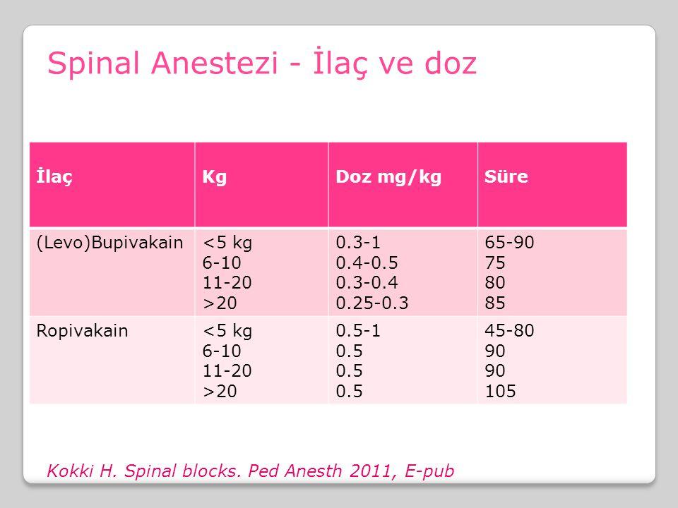 Spinal Anestezi - İlaç ve doz İlaçKgDoz mg/kgSüre (Levo)Bupivakain<5 kg 6-10 11-20 >20 0.3-1 0.4-0.5 0.3-0.4 0.25-0.3 65-90 75 80 85 Ropivakain<5 kg 6